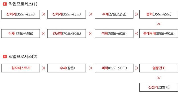 0e2132af31c5717b3d12ae69fed027bc_1584163329_8037.JPG